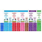 Koita Organic Low Fat Milk 200 ml X24